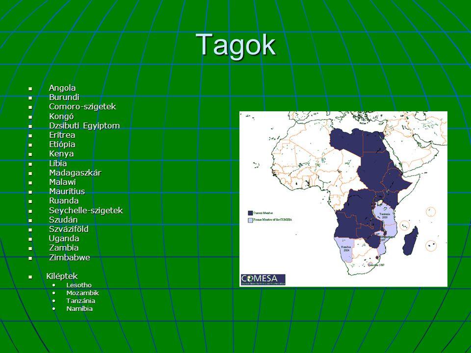 Tagok Angola Burundi Comoro-szigetek Kongó Dzsibuti Egyiptom Eritrea