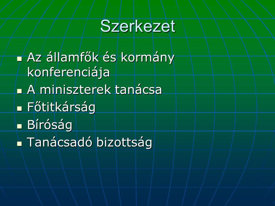 Szerkezet Az államfők és kormány konferenciája A miniszterek tanácsa