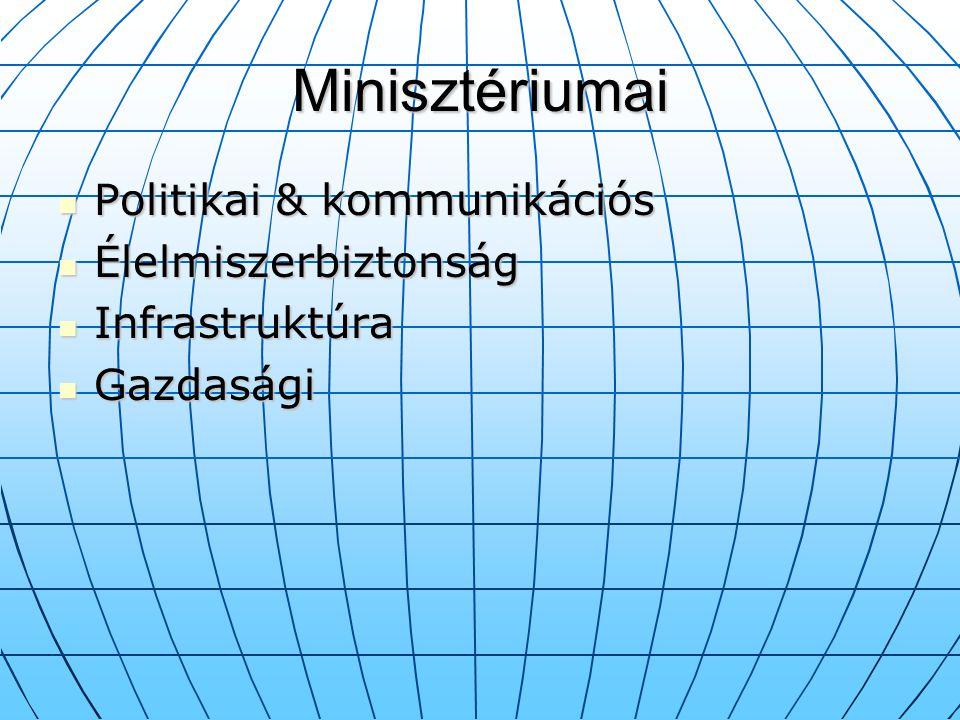 Minisztériumai Politikai & kommunikációs Élelmiszerbiztonság