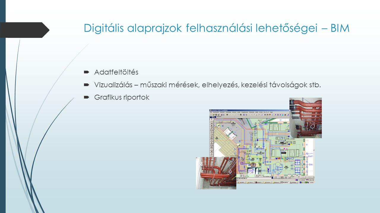 Digitális alaprajzok felhasználási lehetőségei – BIM