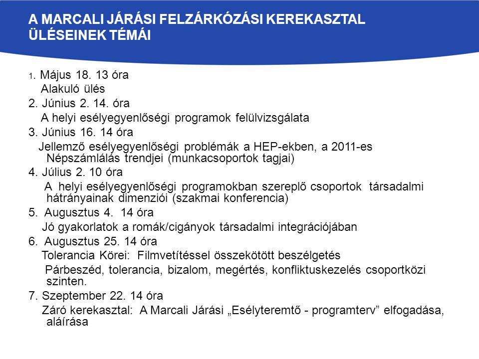 A Marcali Járási Felzárkózási Kerekasztal üléseinek témái