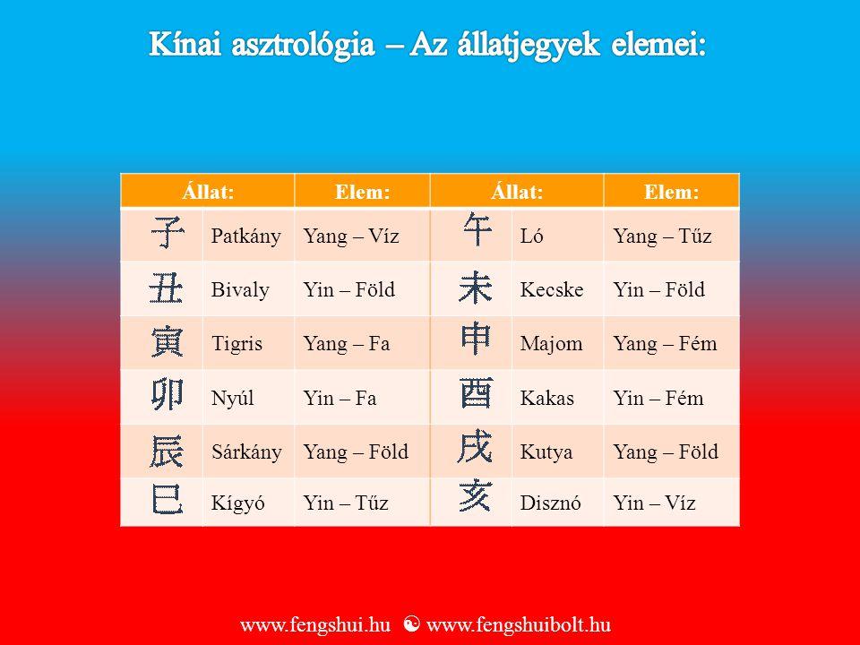 Kínai asztrológia – Az állatjegyek elemei: