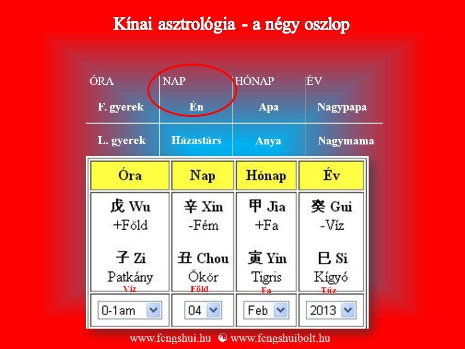 Kínai asztrológia - a négy oszlop