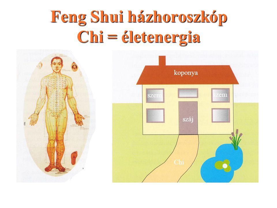Feng Shui házhoroszkóp Chi = életenergia