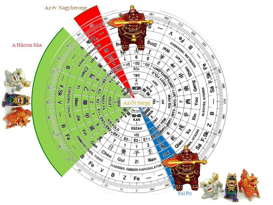 Az év Nagyhercege A Három Sha Az Öt Sárga Sui Po
