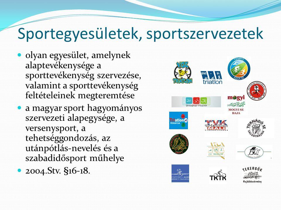 Sportegyesületek, sportszervezetek