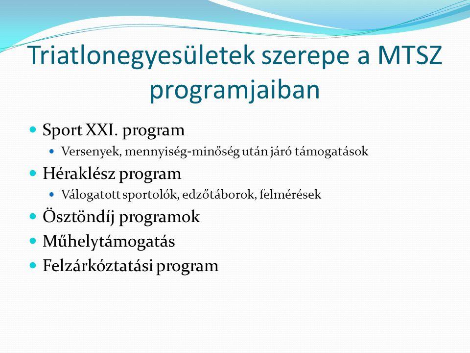 Triatlonegyesületek szerepe a MTSZ programjaiban