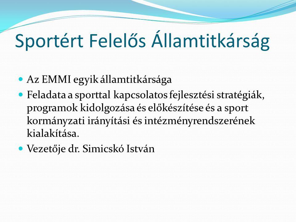 Sportért Felelős Államtitkárság