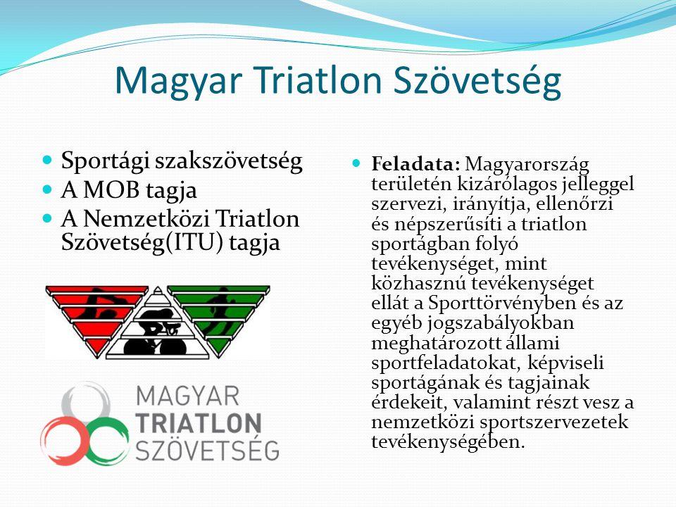 Magyar Triatlon Szövetség