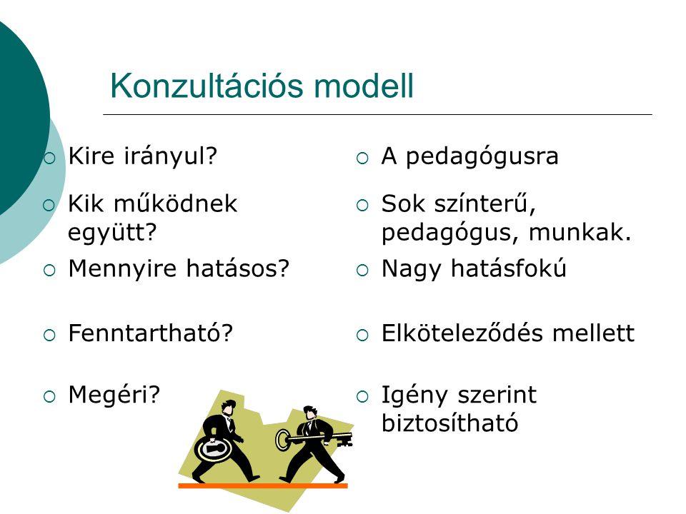 Konzultációs modell Kire irányul A pedagógusra Kik működnek együtt