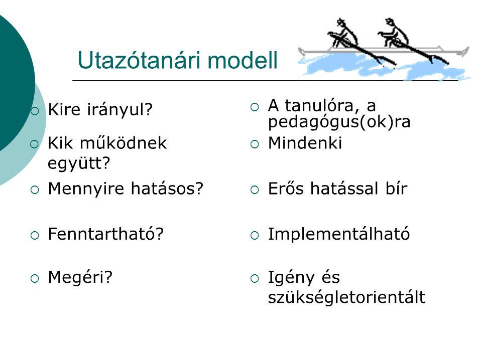 Utazótanári modell Kire irányul A tanulóra, a pedagógus(ok)ra