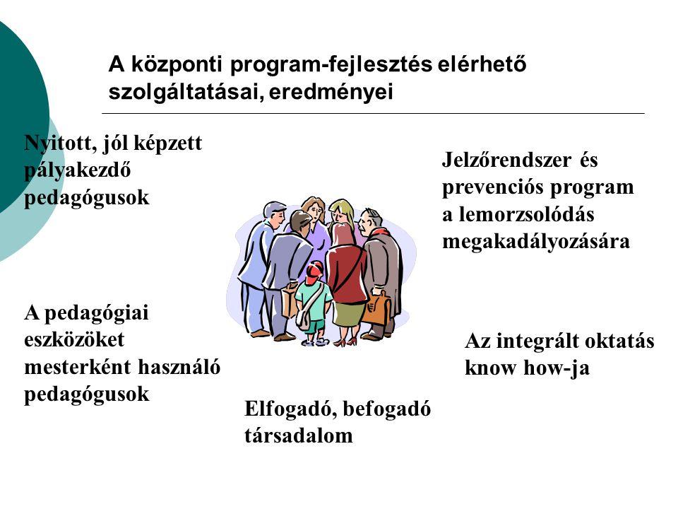 A központi program-fejlesztés elérhető szolgáltatásai, eredményei