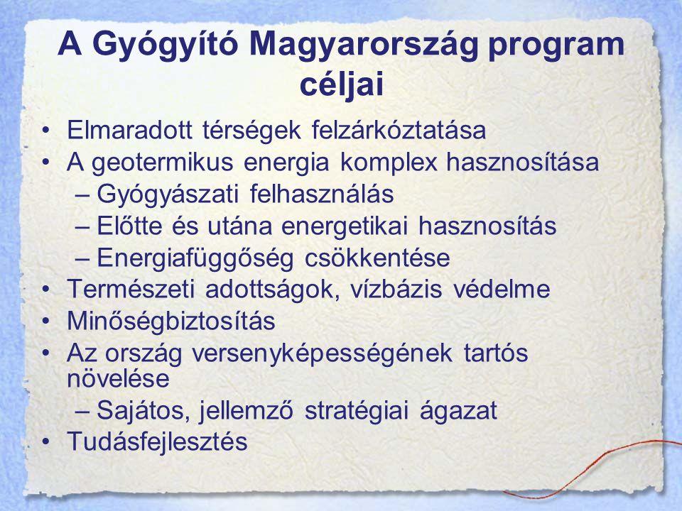A Gyógyító Magyarország program céljai