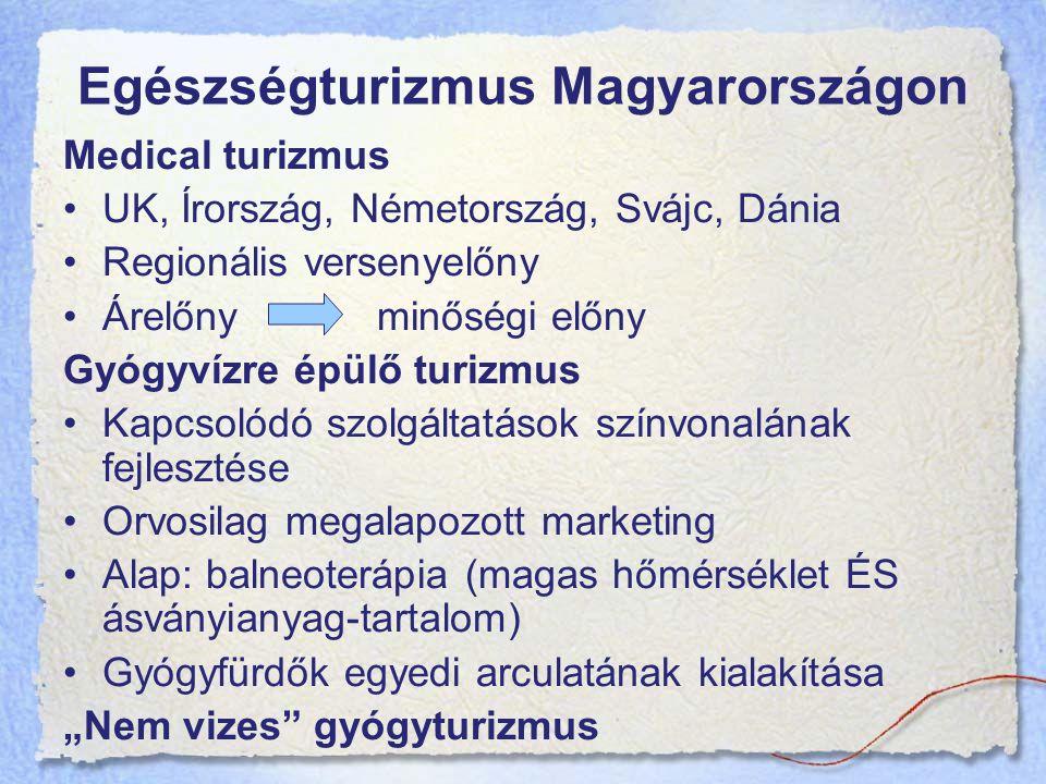 Egészségturizmus Magyarországon
