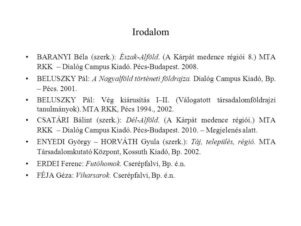 Irodalom BARANYI Béla (szerk.): Észak-Alföld. (A Kárpát medence régiói 8.) MTA RKK – Dialóg Campus Kiadó. Pécs-Budapest. 2008.