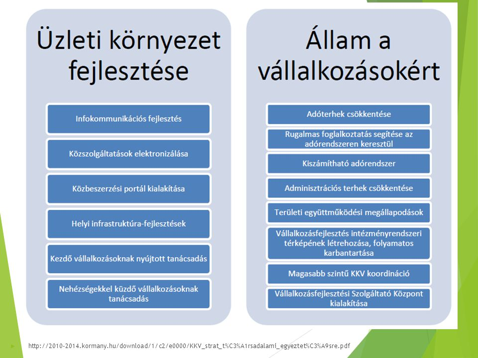http://2010-2014.kormany.hu/download/1/c2/e0000/KKV_strat_t%C3%A1rsadalami_egyeztet%C3%A9sre.pdf