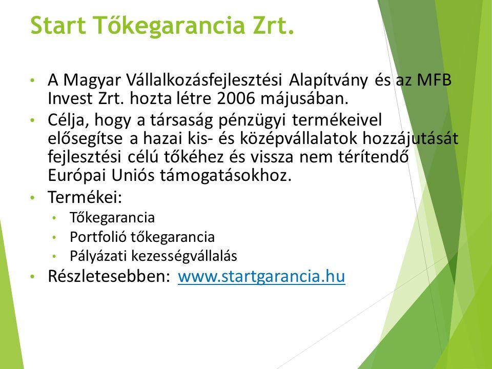Start Tőkegarancia Zrt.
