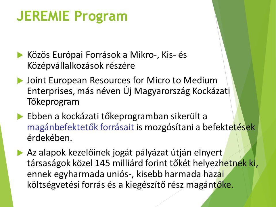 JEREMIE Program Közös Európai Források a Mikro-, Kis- és Középvállalkozások részére.