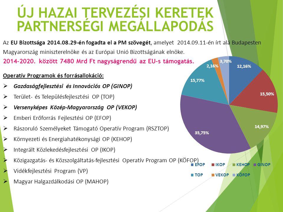 Új hazai tervezési keretek Partnerségi Megállapodás