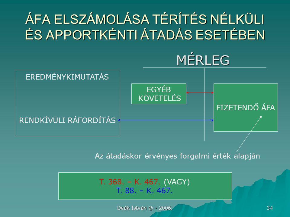 ÁFA ELSZÁMOLÁSA TÉRÍTÉS NÉLKÜLI ÉS APPORTKÉNTI ÁTADÁS ESETÉBEN