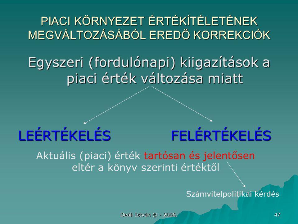 PIACI KÖRNYEZET ÉRTÉKÍTÉLETÉNEK MEGVÁLTOZÁSÁBÓL EREDŐ KORREKCIÓK
