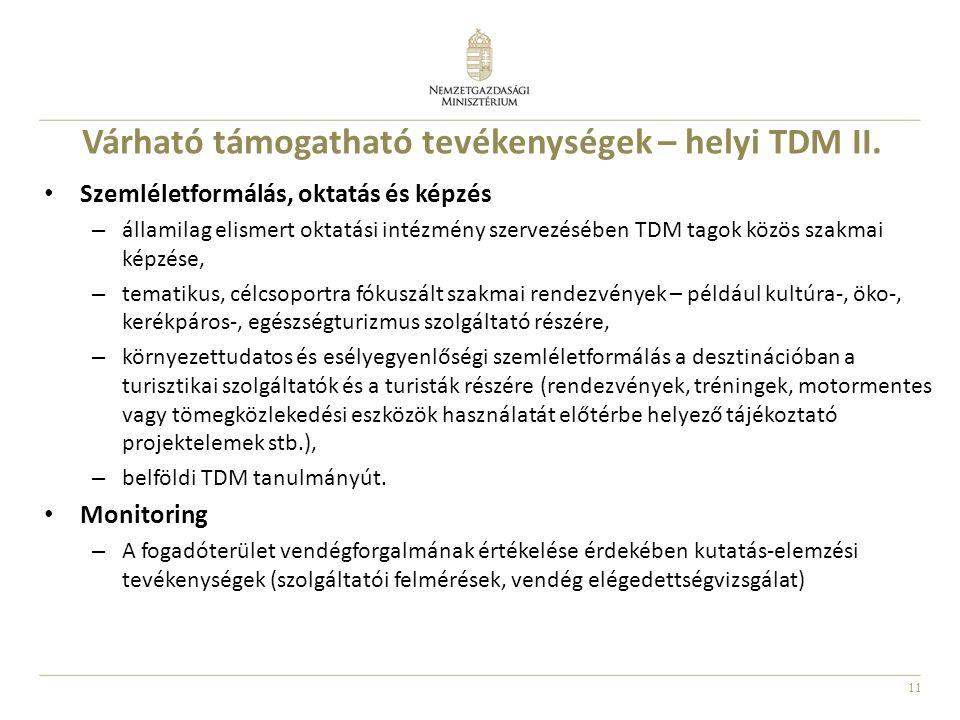 Várható támogatható tevékenységek – helyi TDM II.