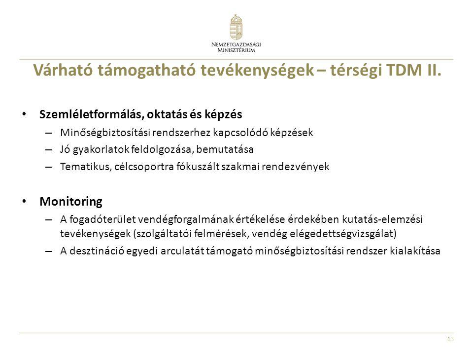 Várható támogatható tevékenységek – térségi TDM II.