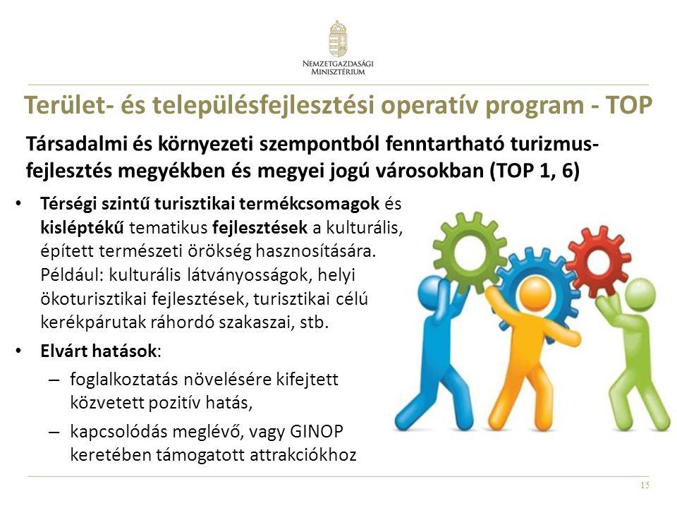 Terület- és településfejlesztési operatív program - TOP