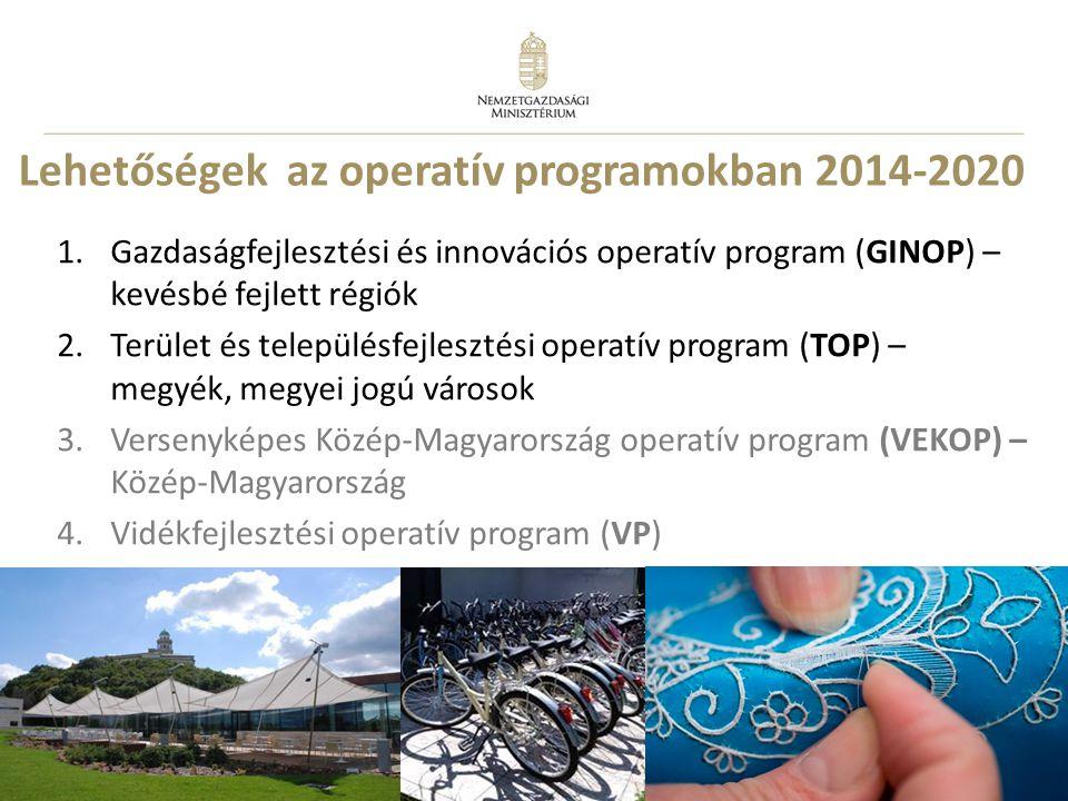 Lehetőségek az operatív programokban 2014-2020