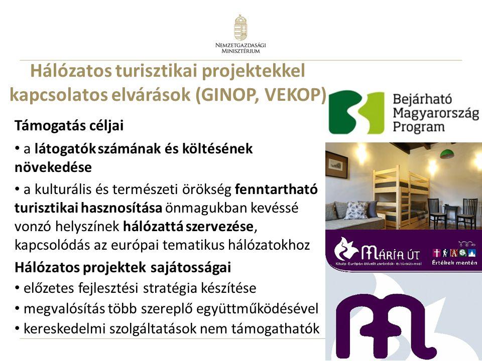 Hálózatos turisztikai projektekkel kapcsolatos elvárások (GINOP, VEKOP)