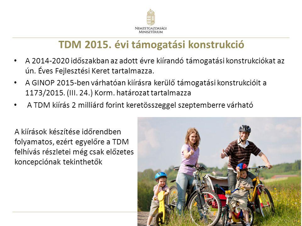 TDM 2015. évi támogatási konstrukció