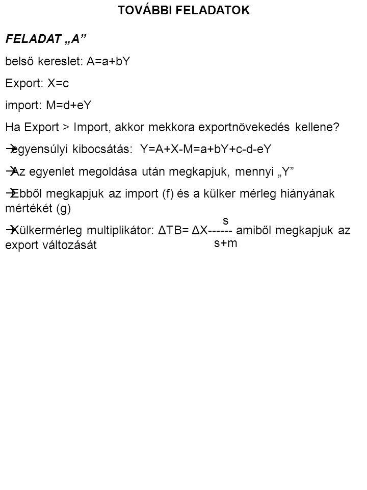 """TOVÁBBI FELADATOK FELADAT """"A belső kereslet: A=a+bY. Export: X=c. import: M=d+eY. Ha Export > Import, akkor mekkora exportnövekedés kellene"""