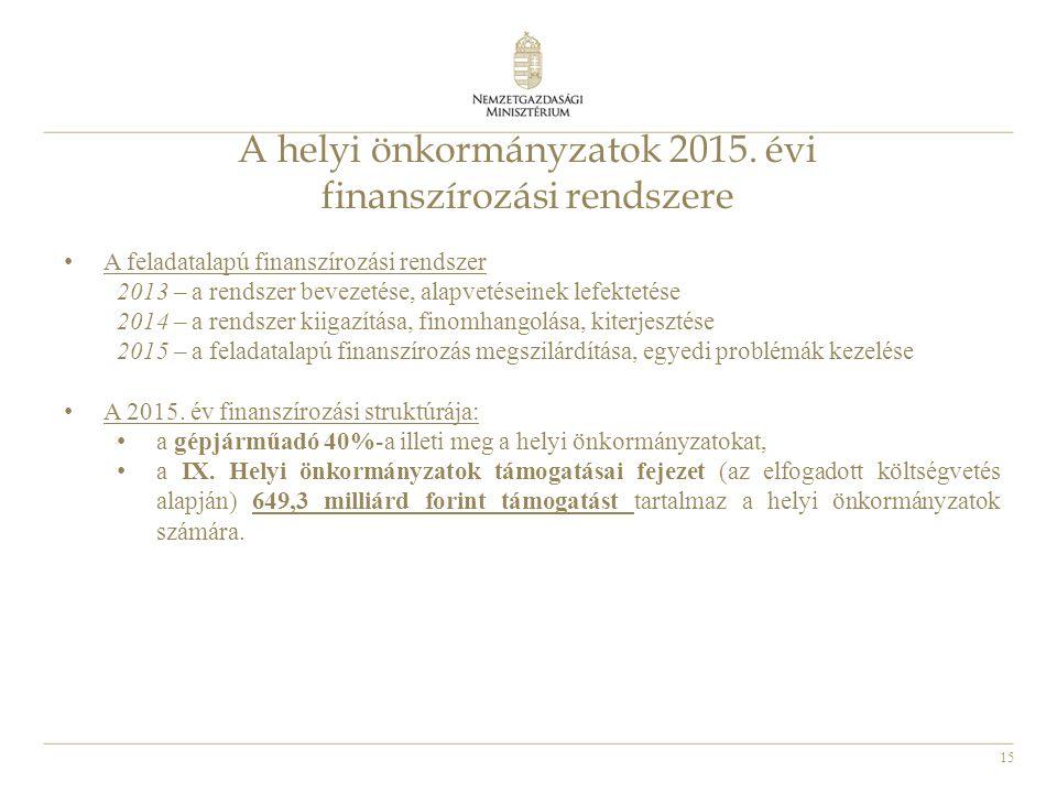 A helyi önkormányzatok 2015. évi finanszírozási rendszere