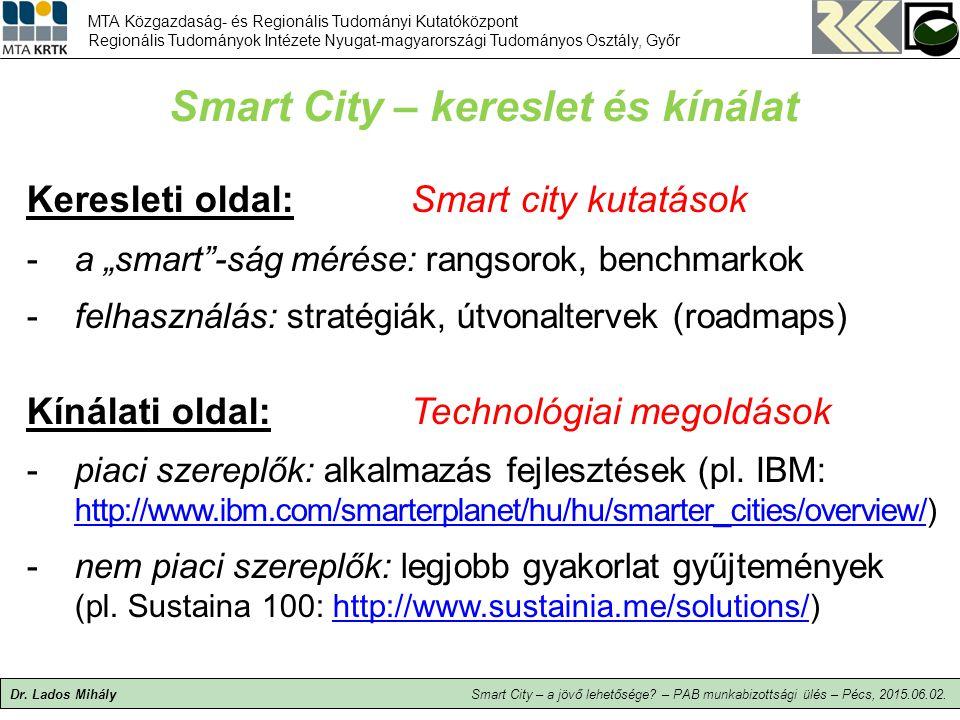 Smart City – kereslet és kínálat