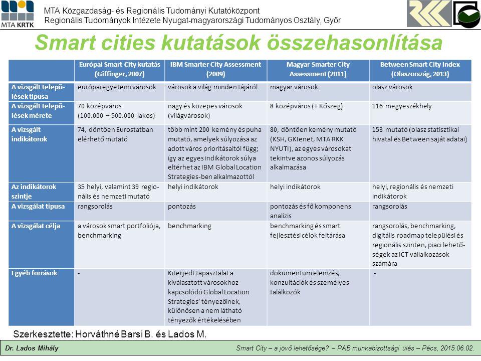Smart cities kutatások összehasonlítása