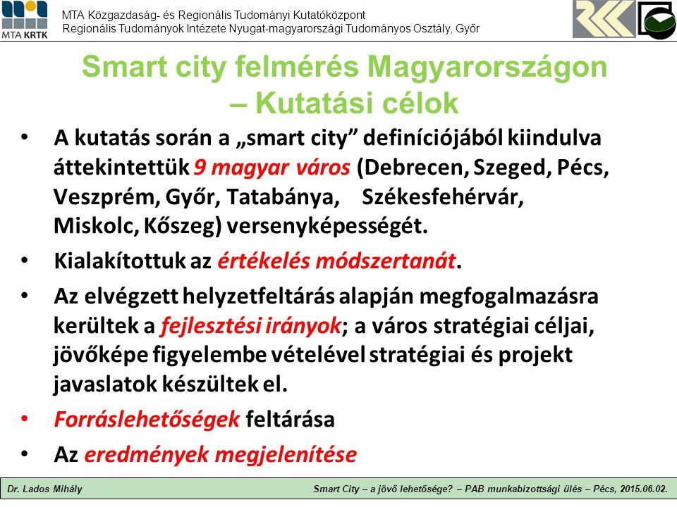 Smart city felmérés Magyarországon – Kutatási célok