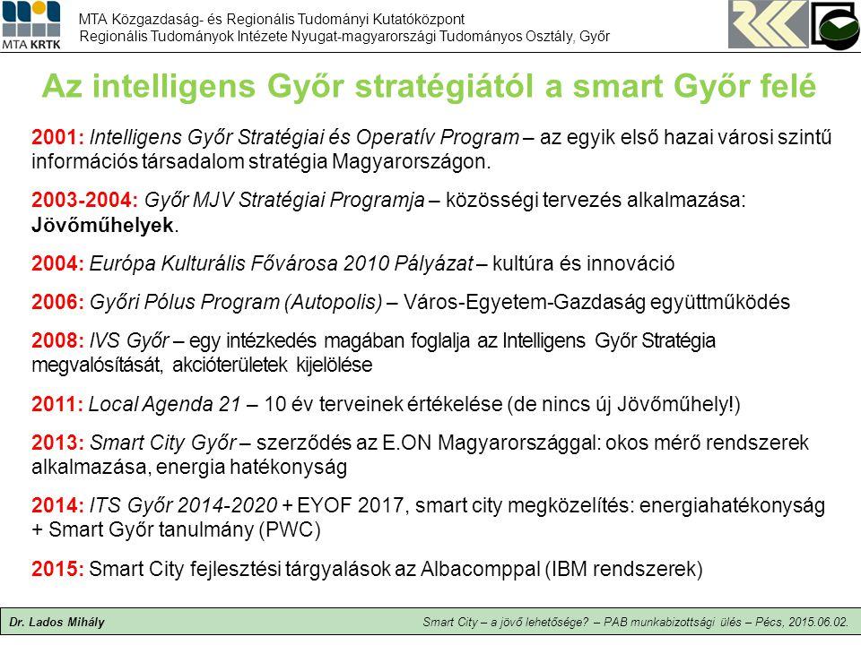 Az intelligens Győr stratégiától a smart Győr felé