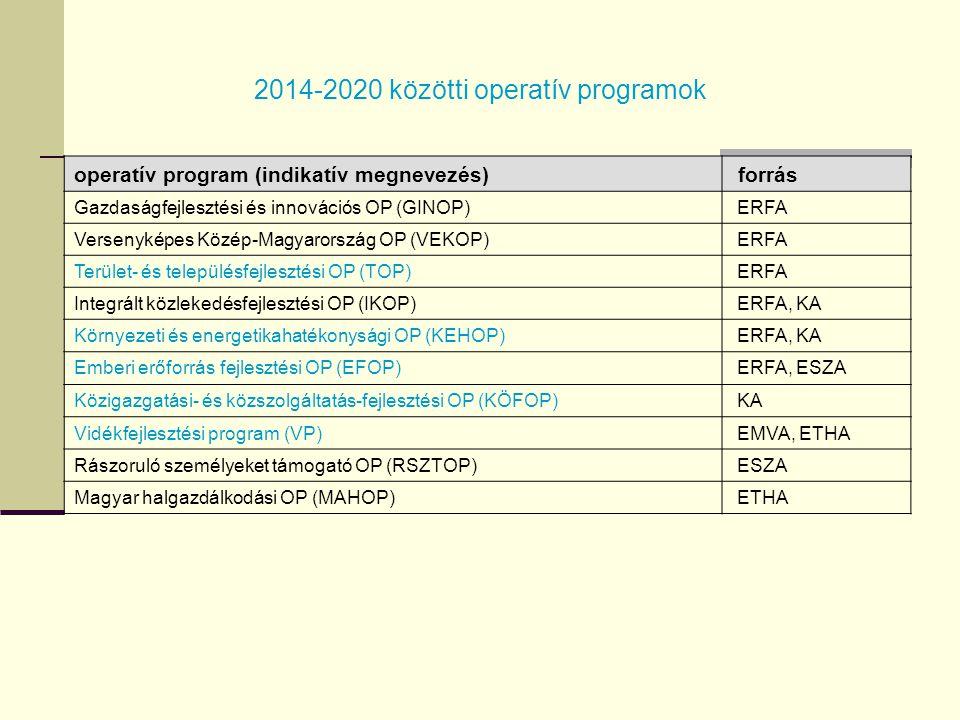 2014-2020 közötti operatív programok