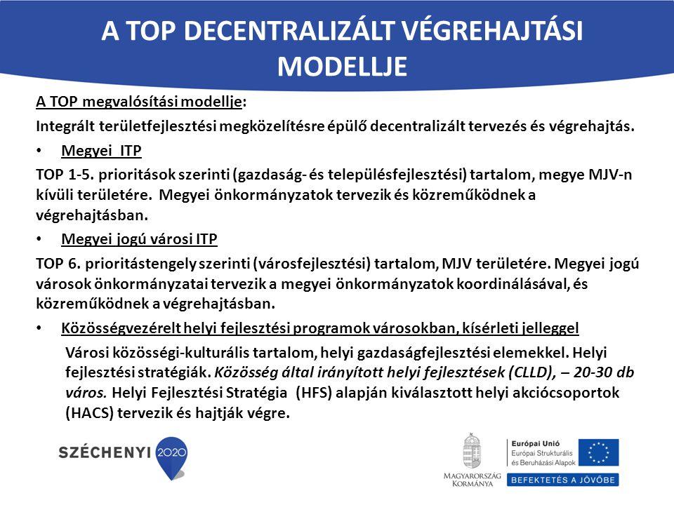 A TOP DECENTRALIZÁLT VÉGREHAJTÁSI MODELLJE