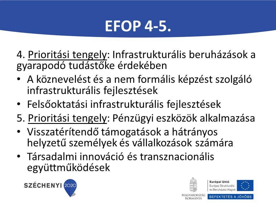 EFOP 4-5. 4. Prioritási tengely: Infrastrukturális beruházások a gyarapodó tudástőke érdekében.