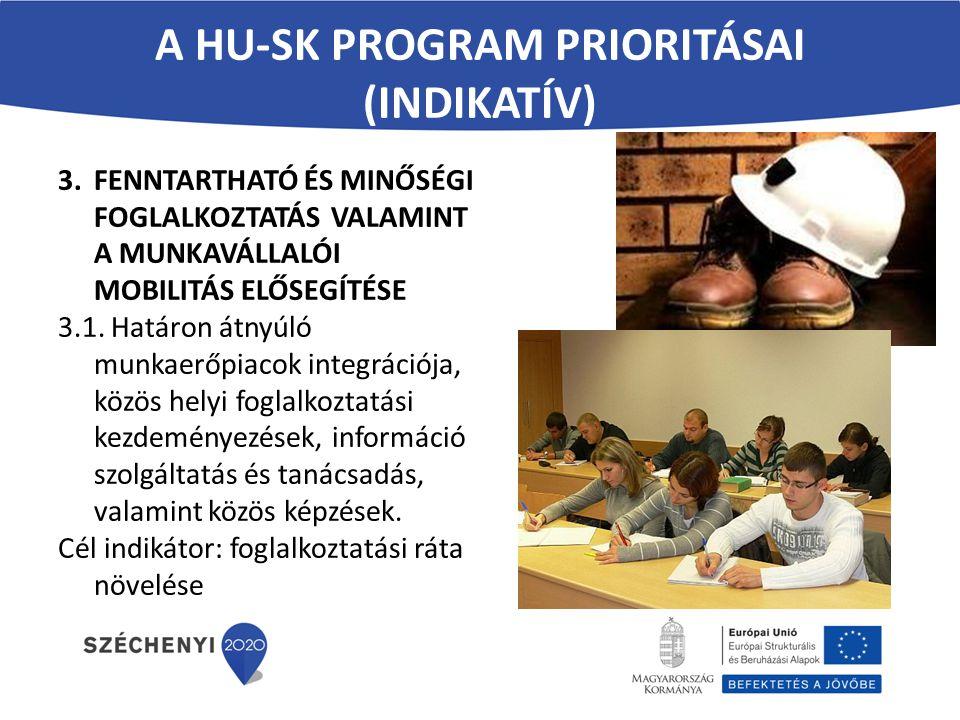 A HU-SK PROGRAM PRIORITÁSAI (INDIKATÍV)