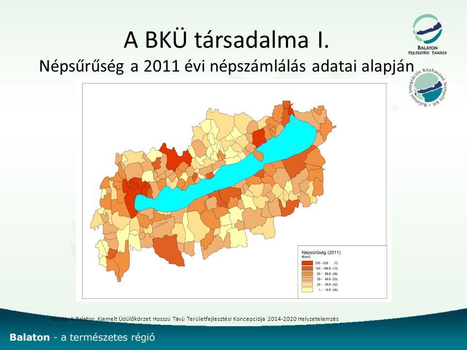A BKÜ társadalma I. Népsűrűség a 2011 évi népszámlálás adatai alapján