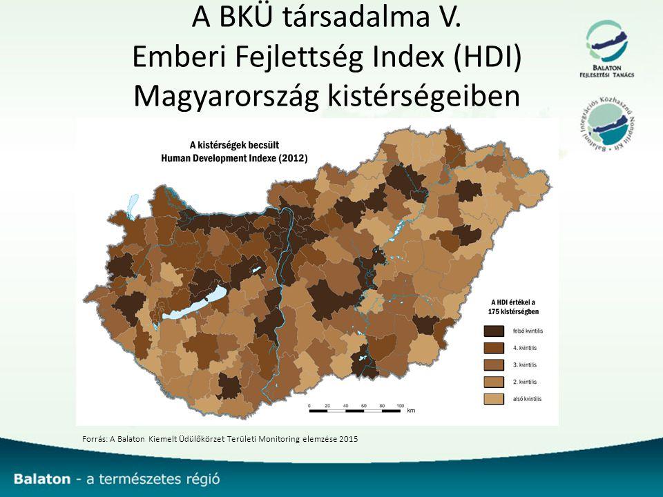 A BKÜ társadalma V. Emberi Fejlettség Index (HDI) Magyarország kistérségeiben