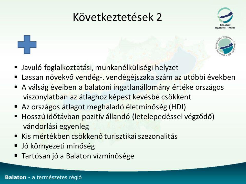 Következtetések 2 Javuló foglalkoztatási, munkanélküliségi helyzet