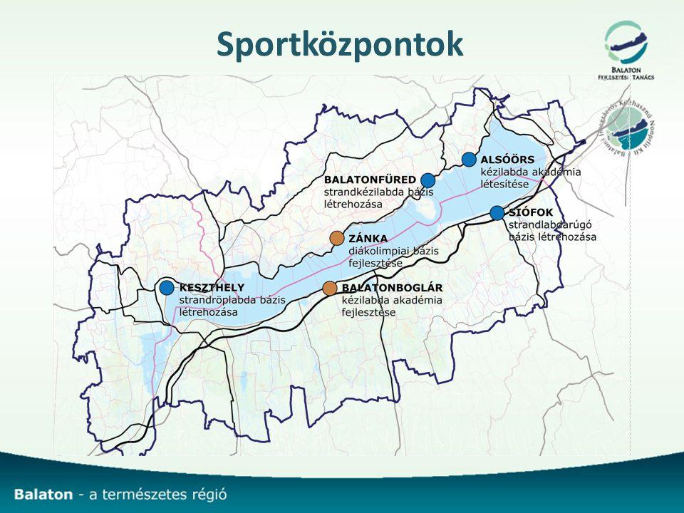 Sportközpontok