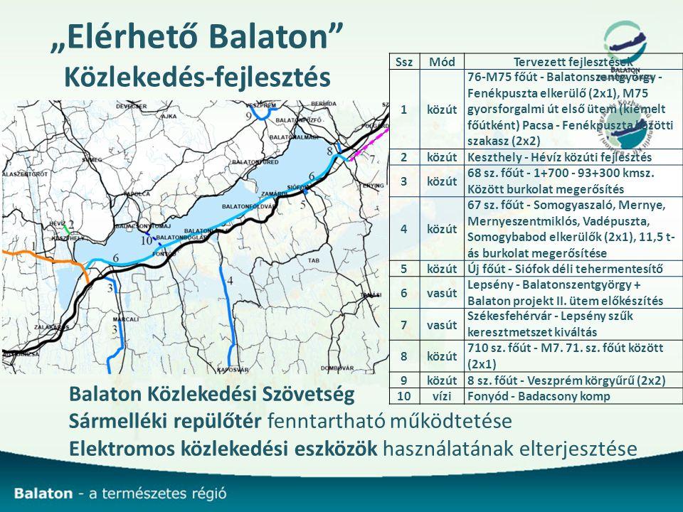 """""""Elérhető Balaton Közlekedés-fejlesztés"""