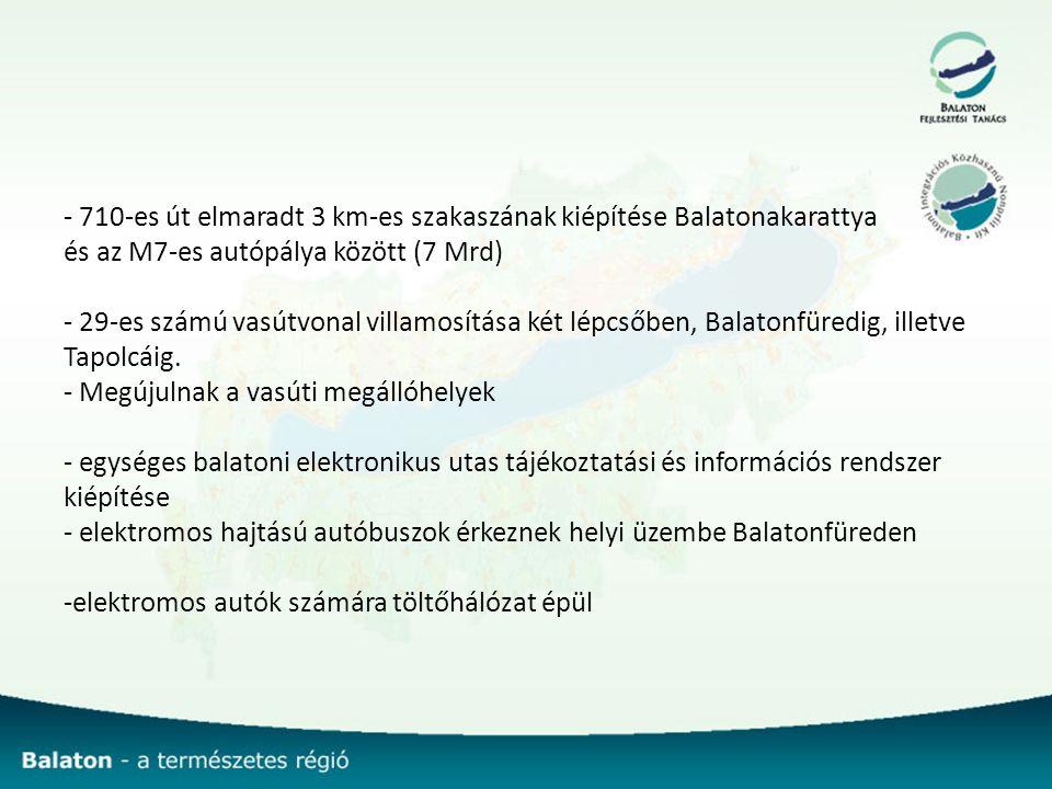 - 710-es út elmaradt 3 km-es szakaszának kiépítése Balatonakarattya és az M7-es autópálya között (7 Mrd) - 29-es számú vasútvonal villamosítása két lépcsőben, Balatonfüredig, illetve Tapolcáig.