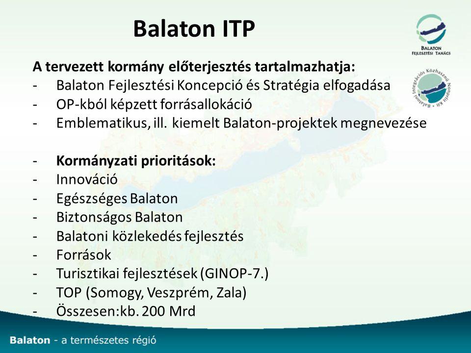 Balaton ITP A tervezett kormány előterjesztés tartalmazhatja: