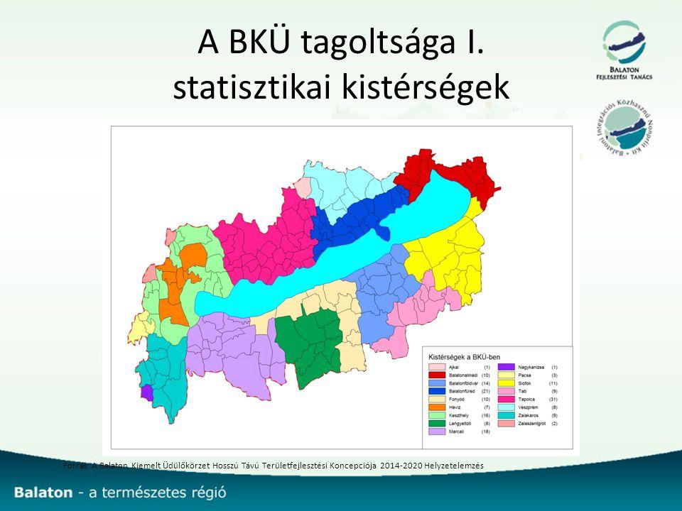 A BKÜ tagoltsága I. statisztikai kistérségek