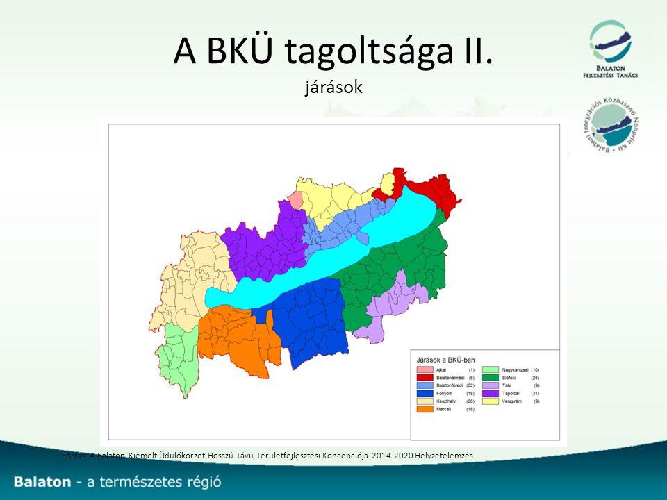 A BKÜ tagoltsága II. járások